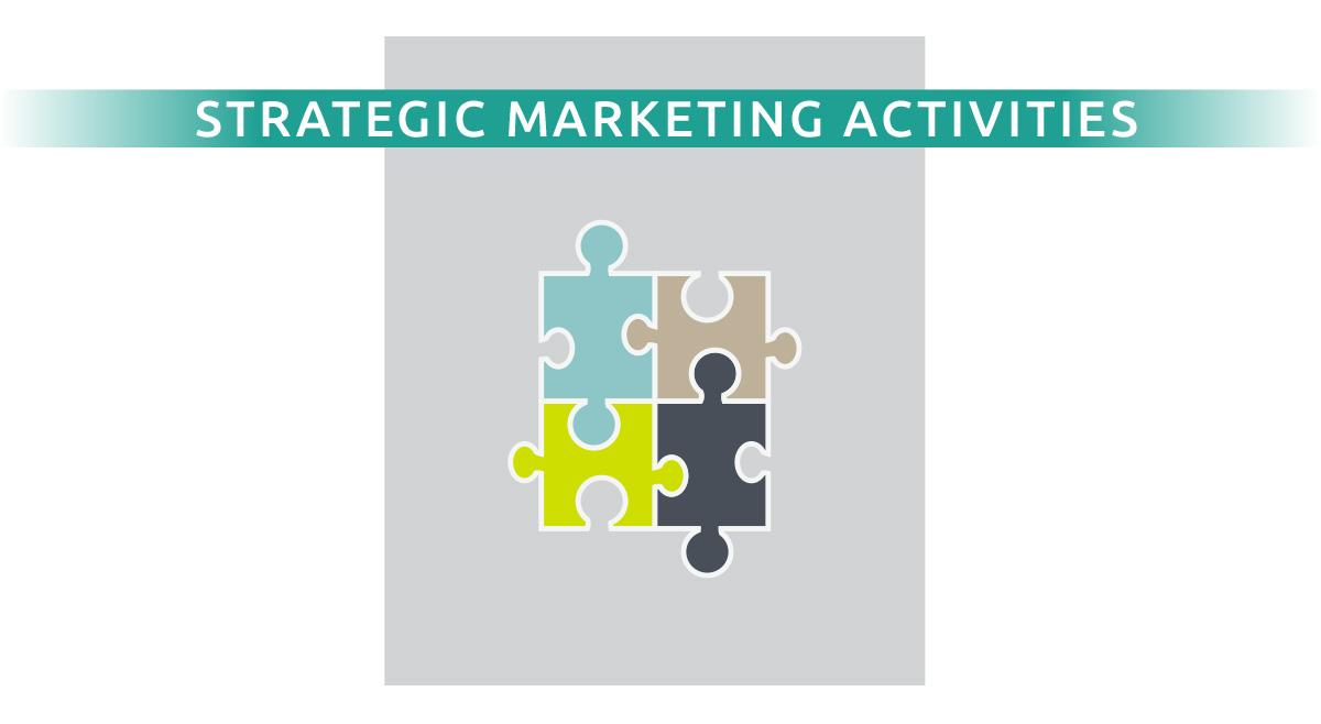 Strategic Marketing Activities